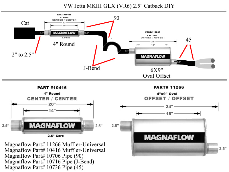 VW_MKIII_Jetta_GLX_2.5_Magnaflow_Catback vaglinks com over 2000 links to vw & audi stuff v a guh links ; ) VW Jetta 2.0 Engine Diagram at creativeand.co